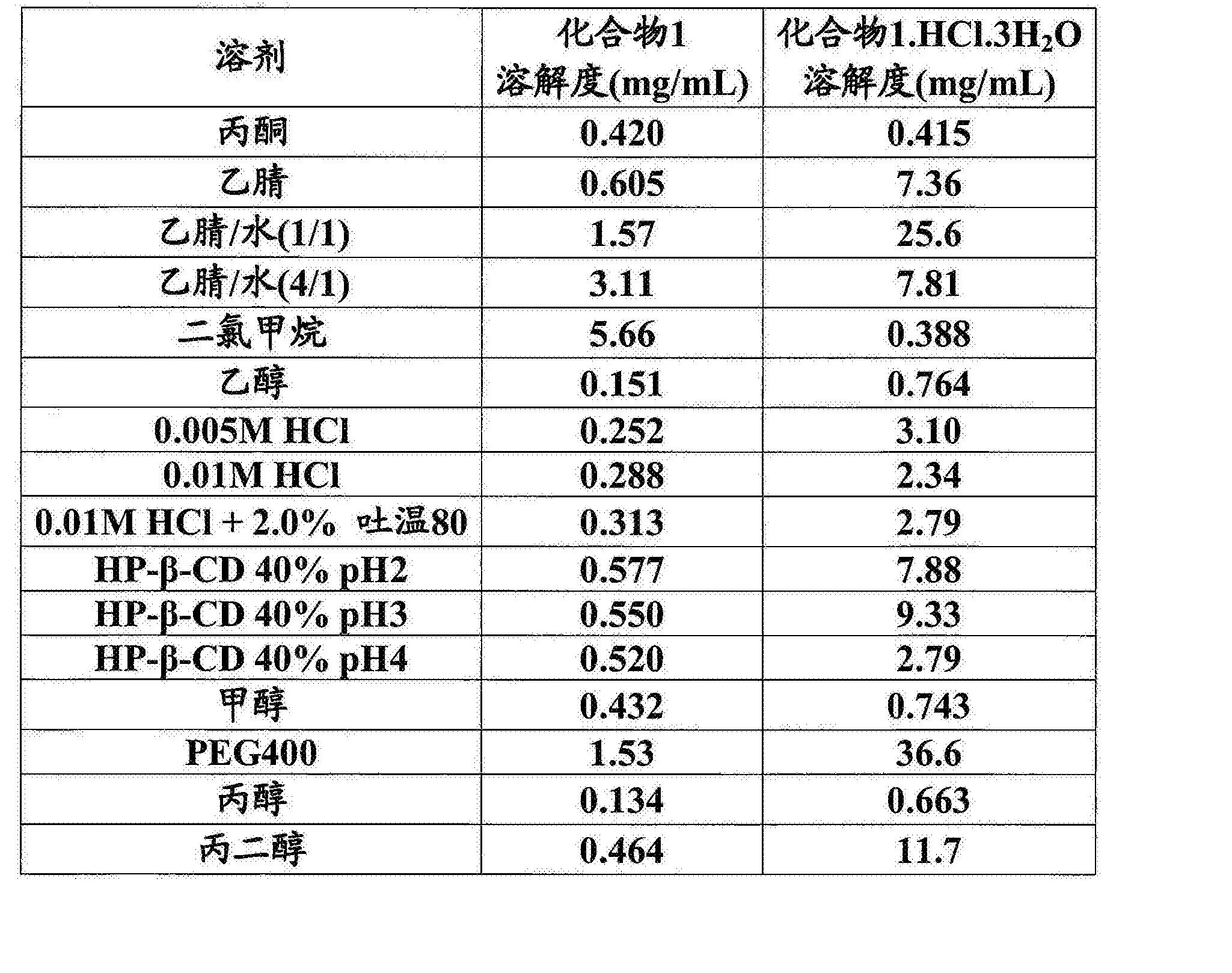 Figure CN105960407AD00381
