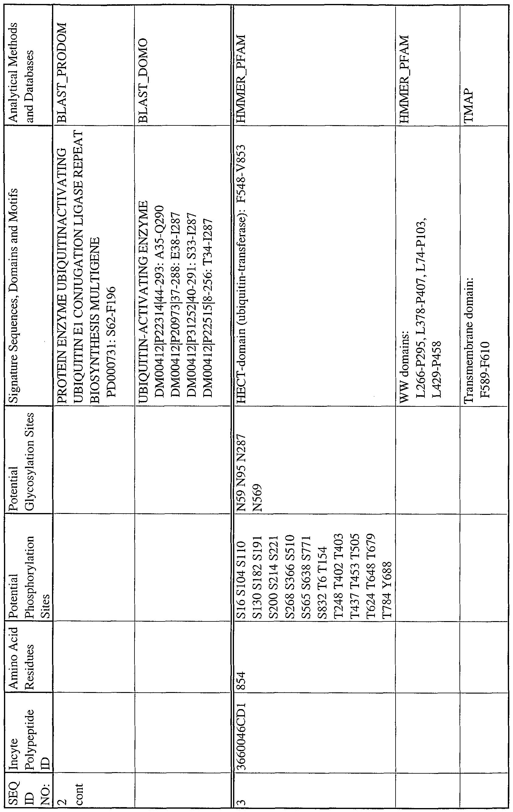 ACARD V853 WINDOWS XP DRIVER