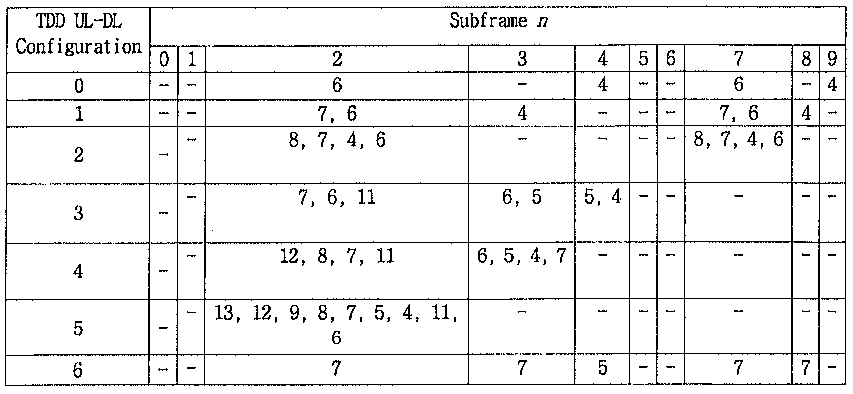 Figure 112015066012139-pct00003