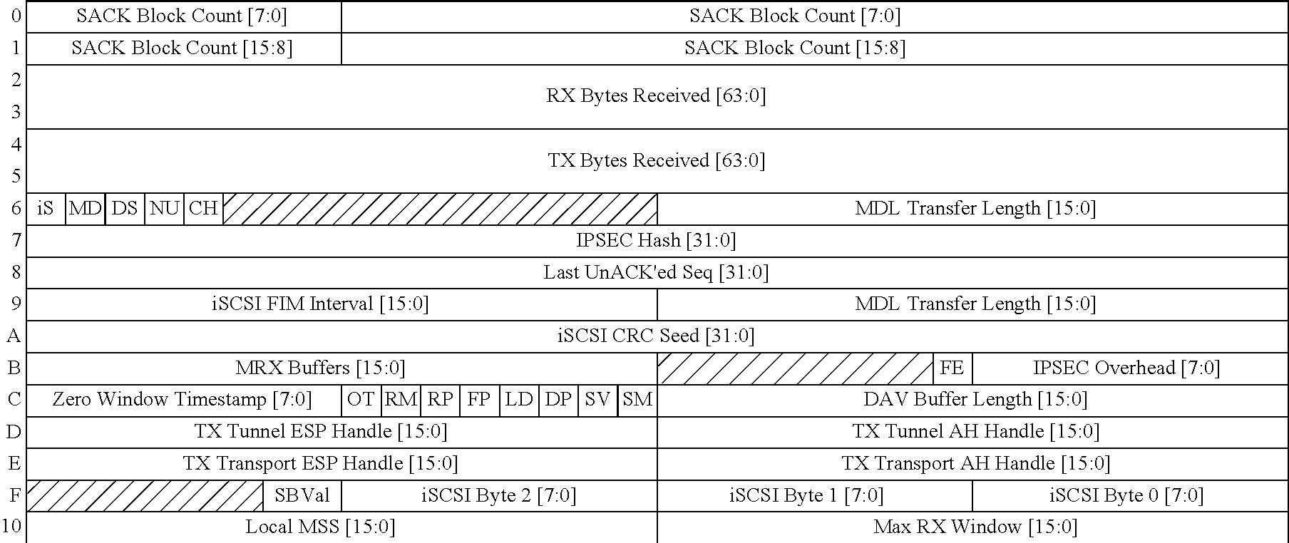 Figure US20040062267A1-20040401-C00003