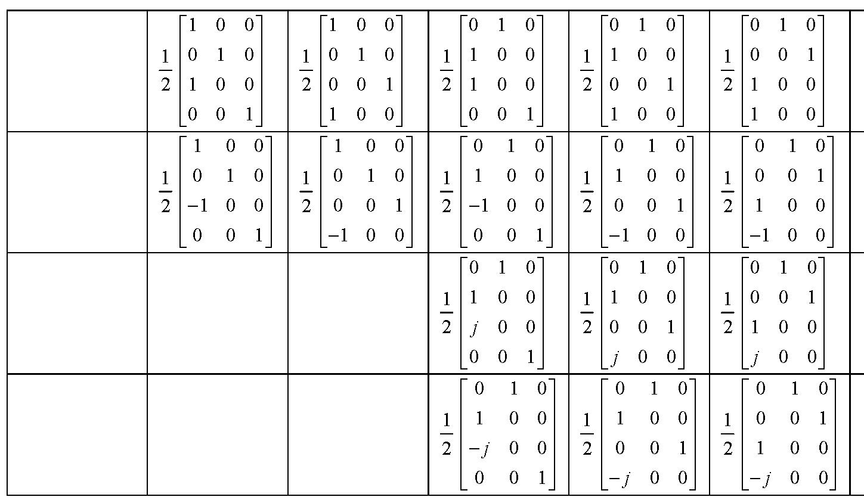 Figure 112010009825391-pat01105