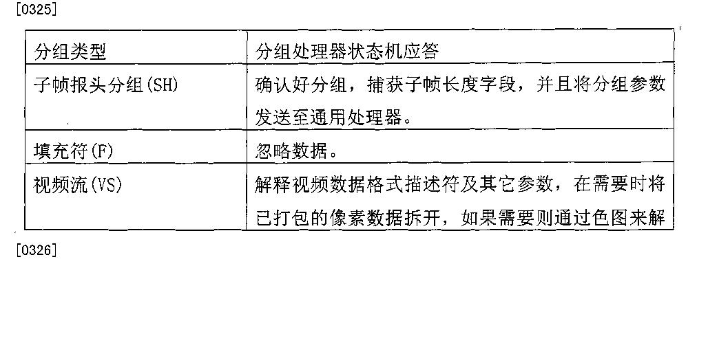 Figure CN101030952BD00391