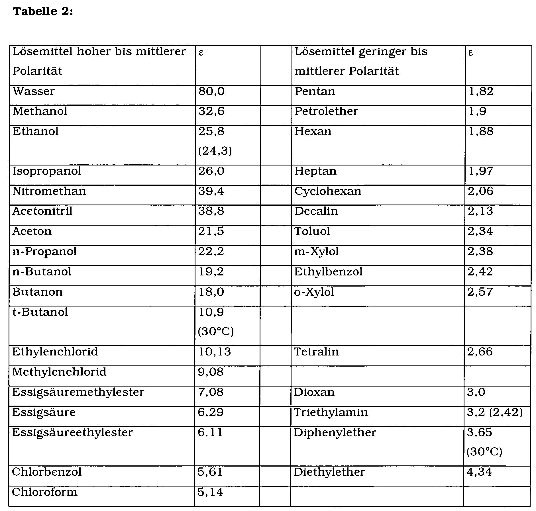 ELUTROPE REIHE PDF