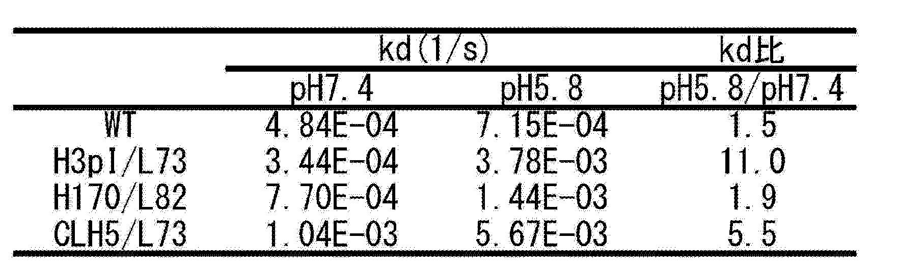 Figure CN102993304AD00551
