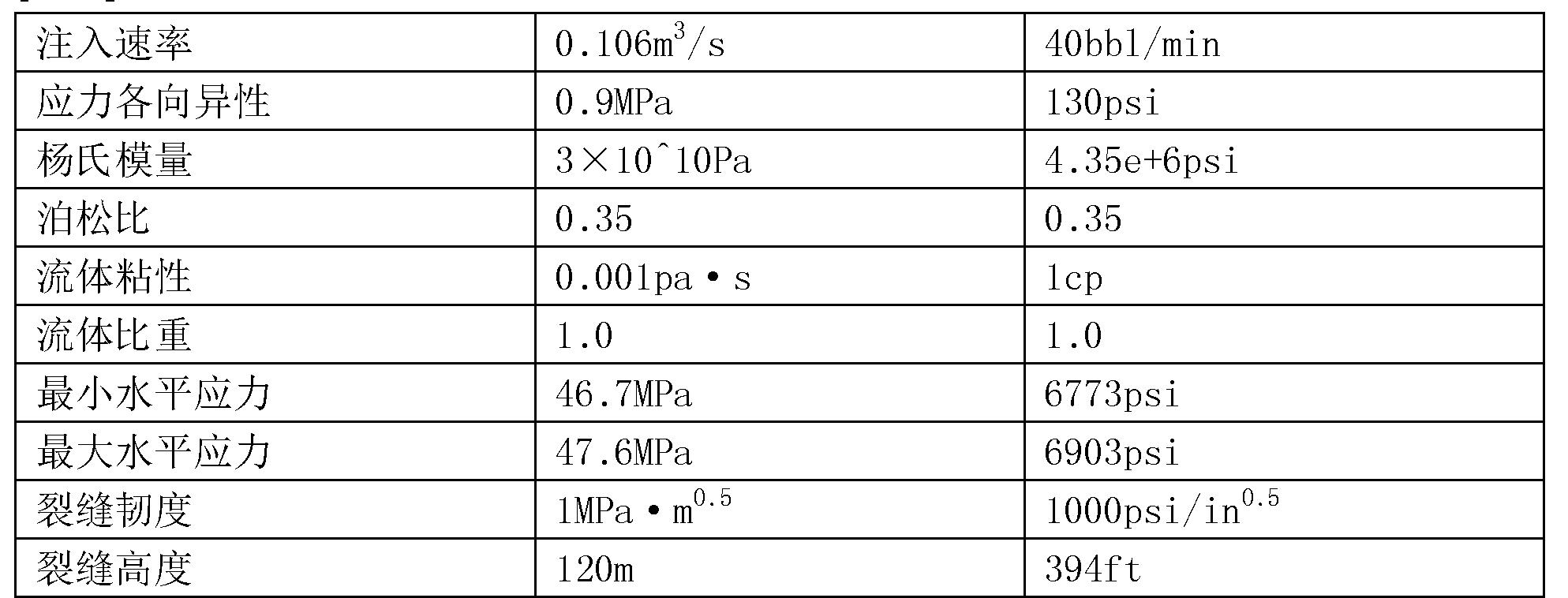 Figure CN105874158AD00161