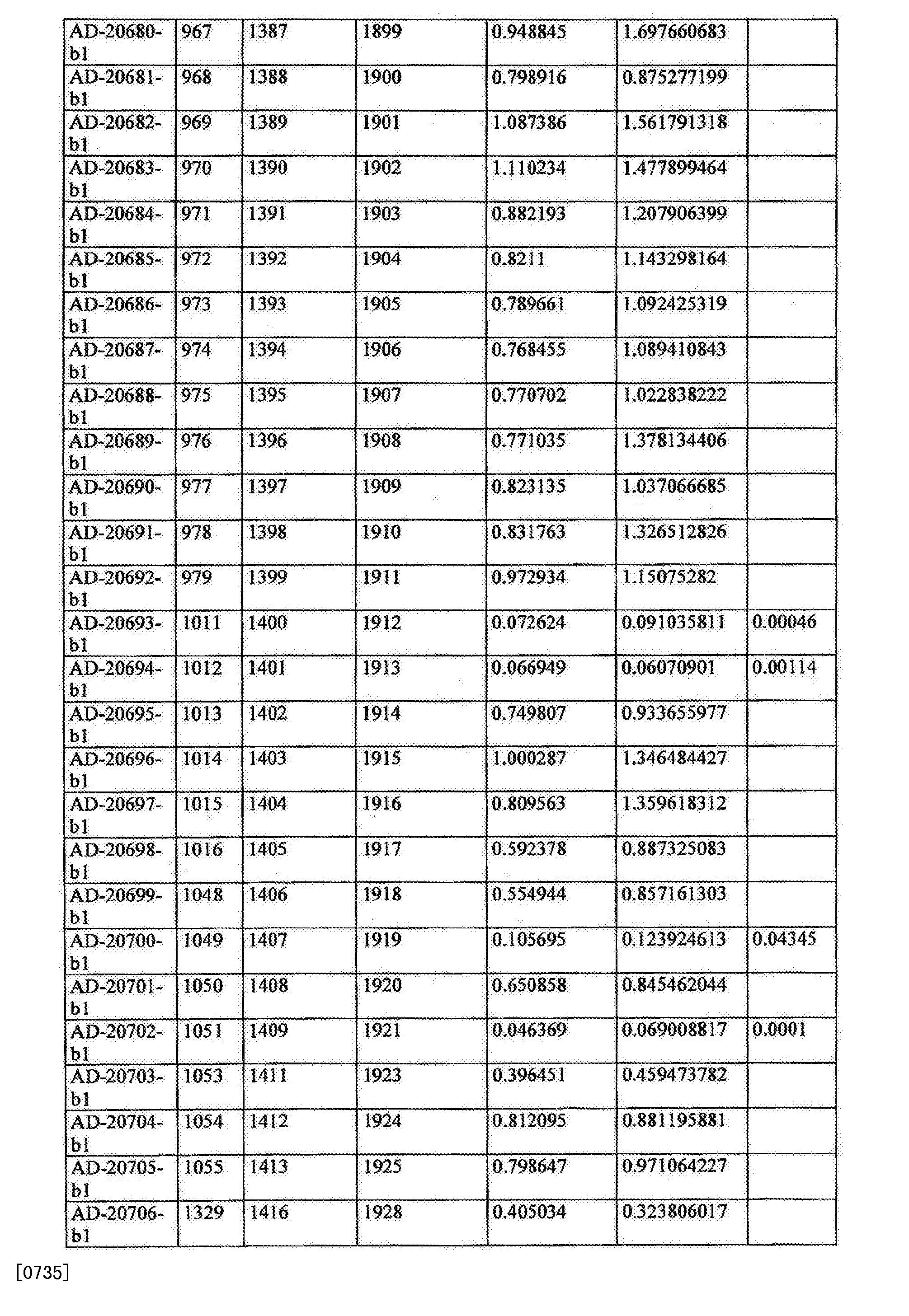 Figure CN105125572AD01281