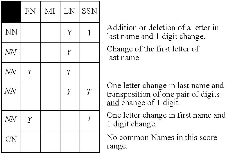 Figure US06871287-20050322-C00020