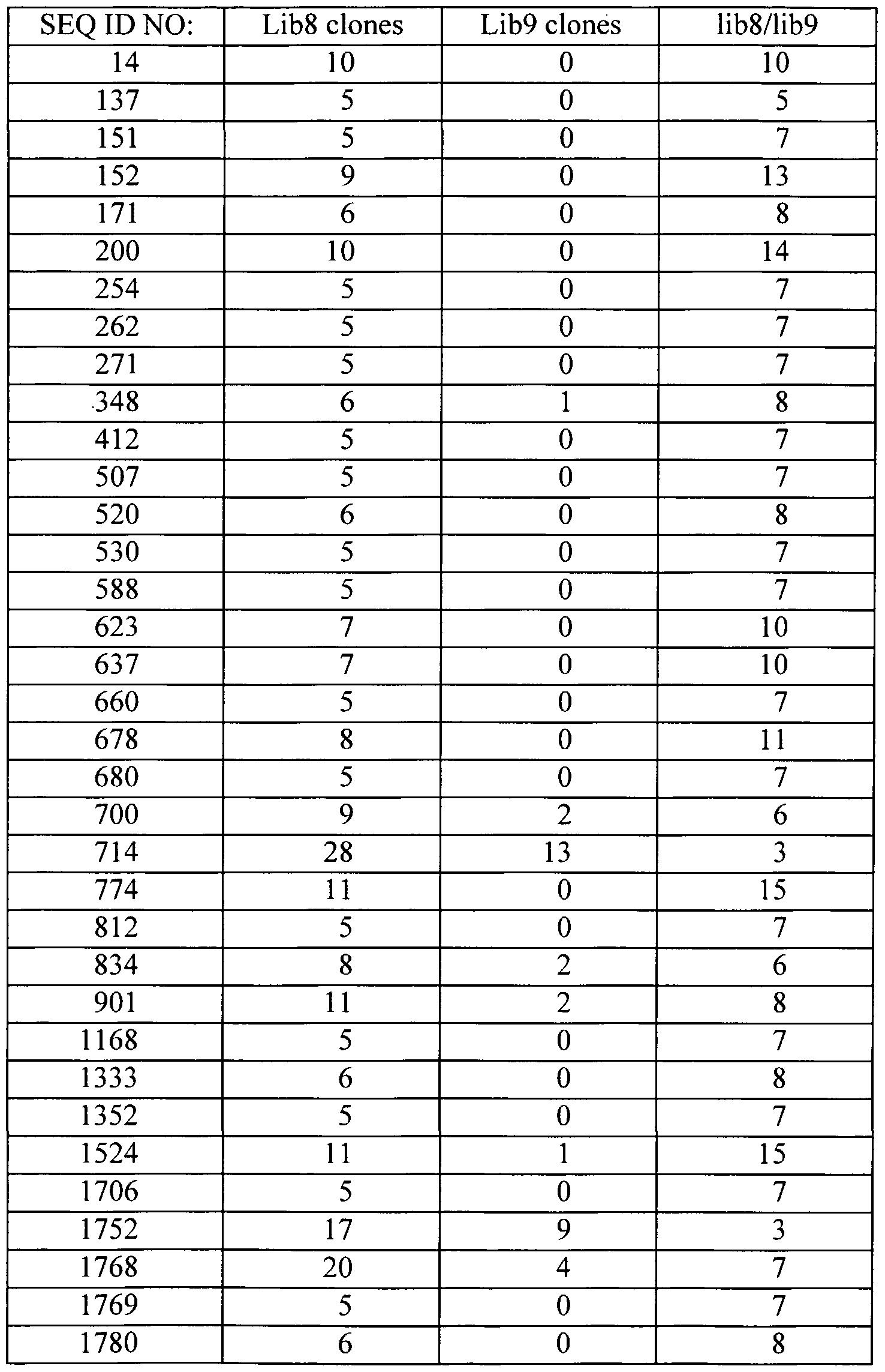 Figure imgf000488_0002