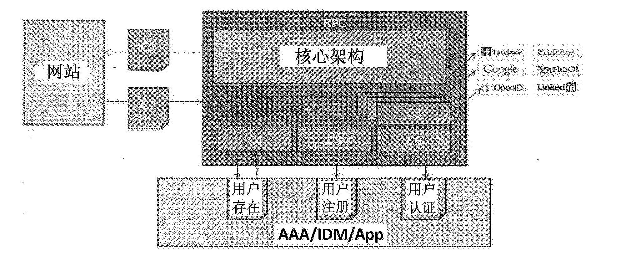 Figure CN104255007BD00263