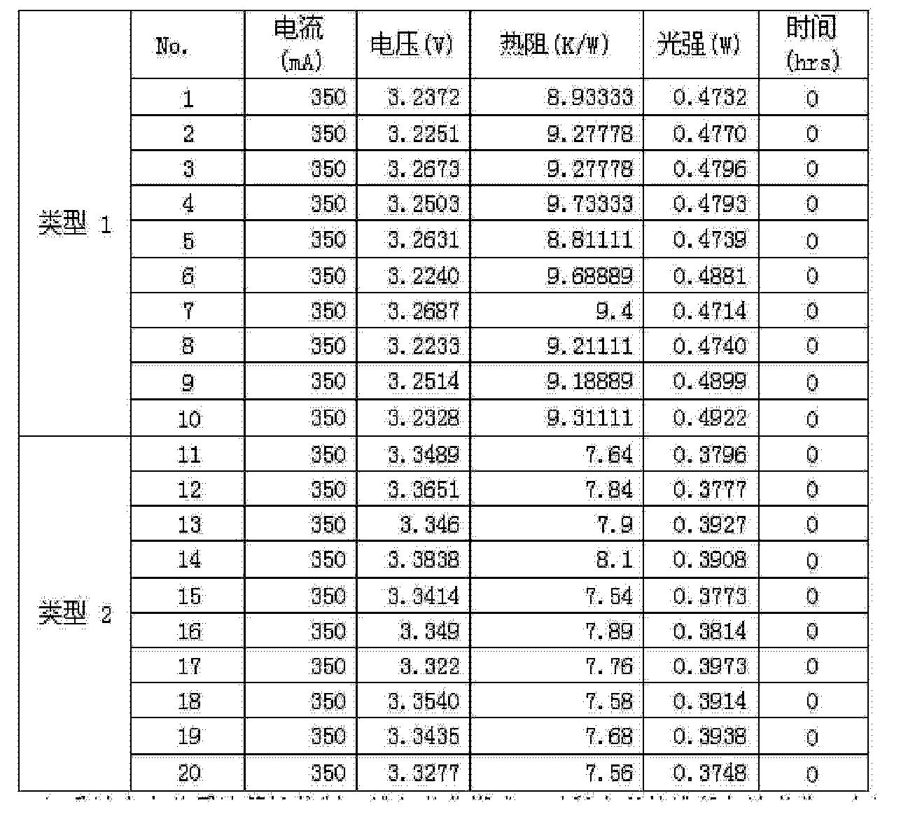 Figure CN103364032BD00111