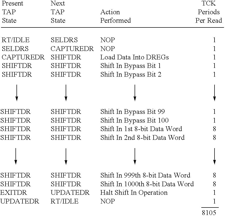 Figure US06675333-20040106-C00004