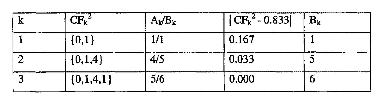 Figure 112002040282529-pct00022