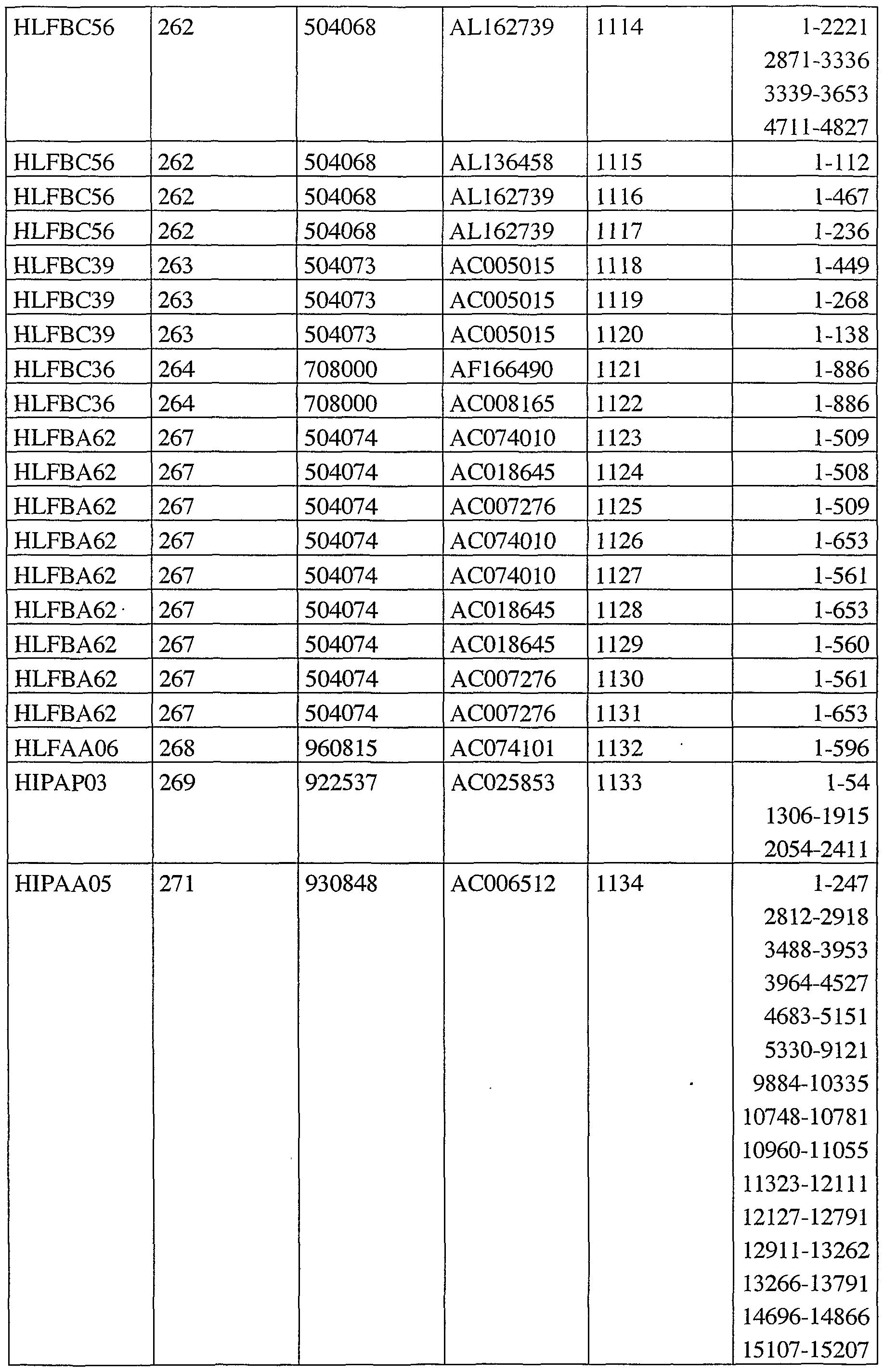 d83885e9225e7d WO2001055448A1 - Nucleic acids