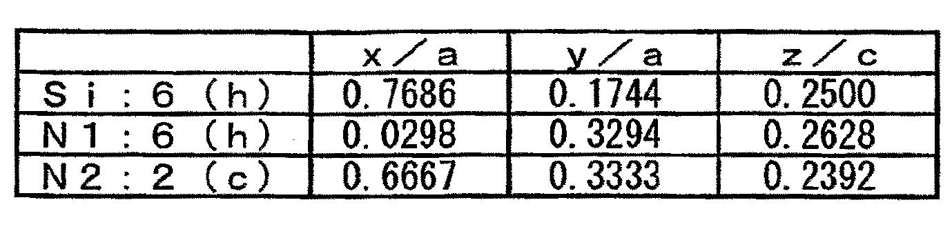 Figure 112006064044929-pct00001