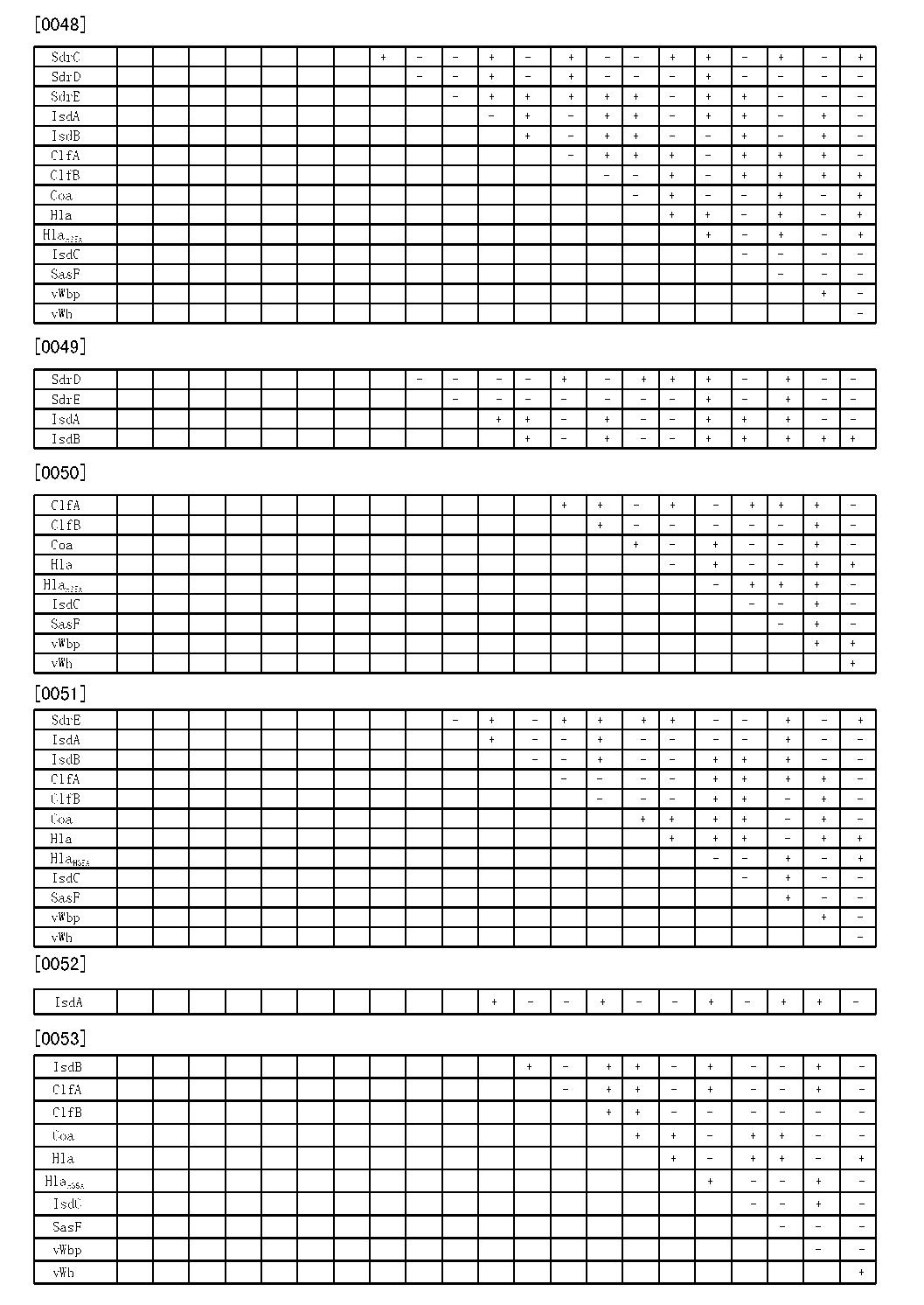 Figure CN103037885BD00141