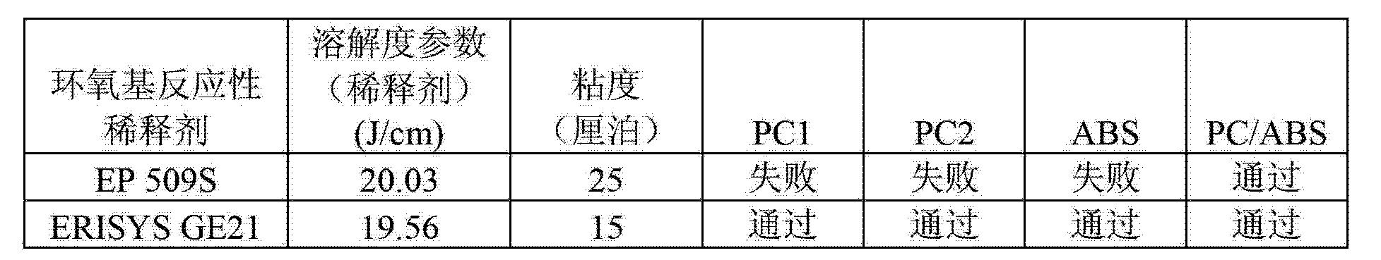 Figure CN103068946BD00172