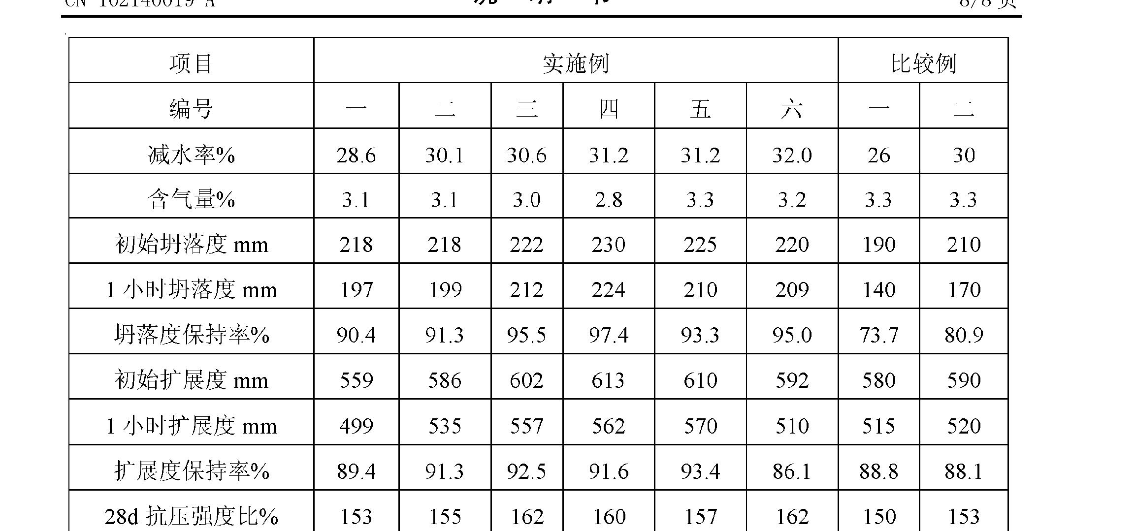 Figure CN102140019AD00111