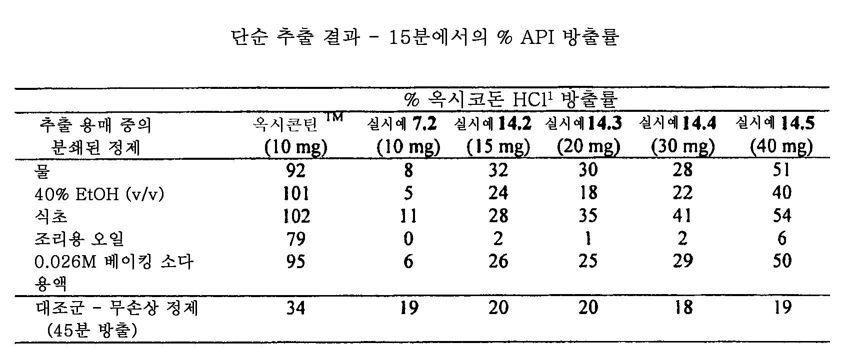 Figure 112011082183604-pat00137