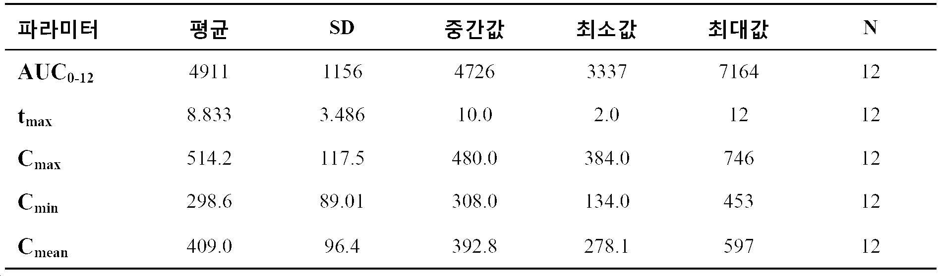 Figure pat00023
