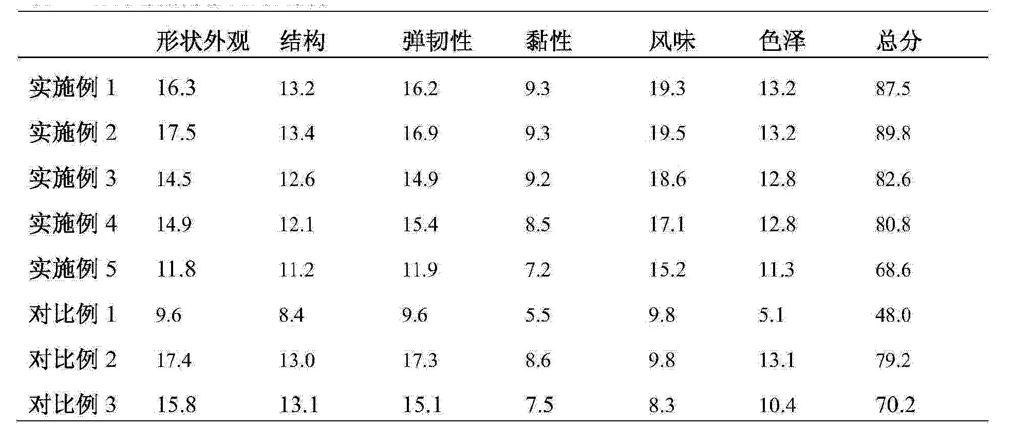 Figure CN104381847AD00102