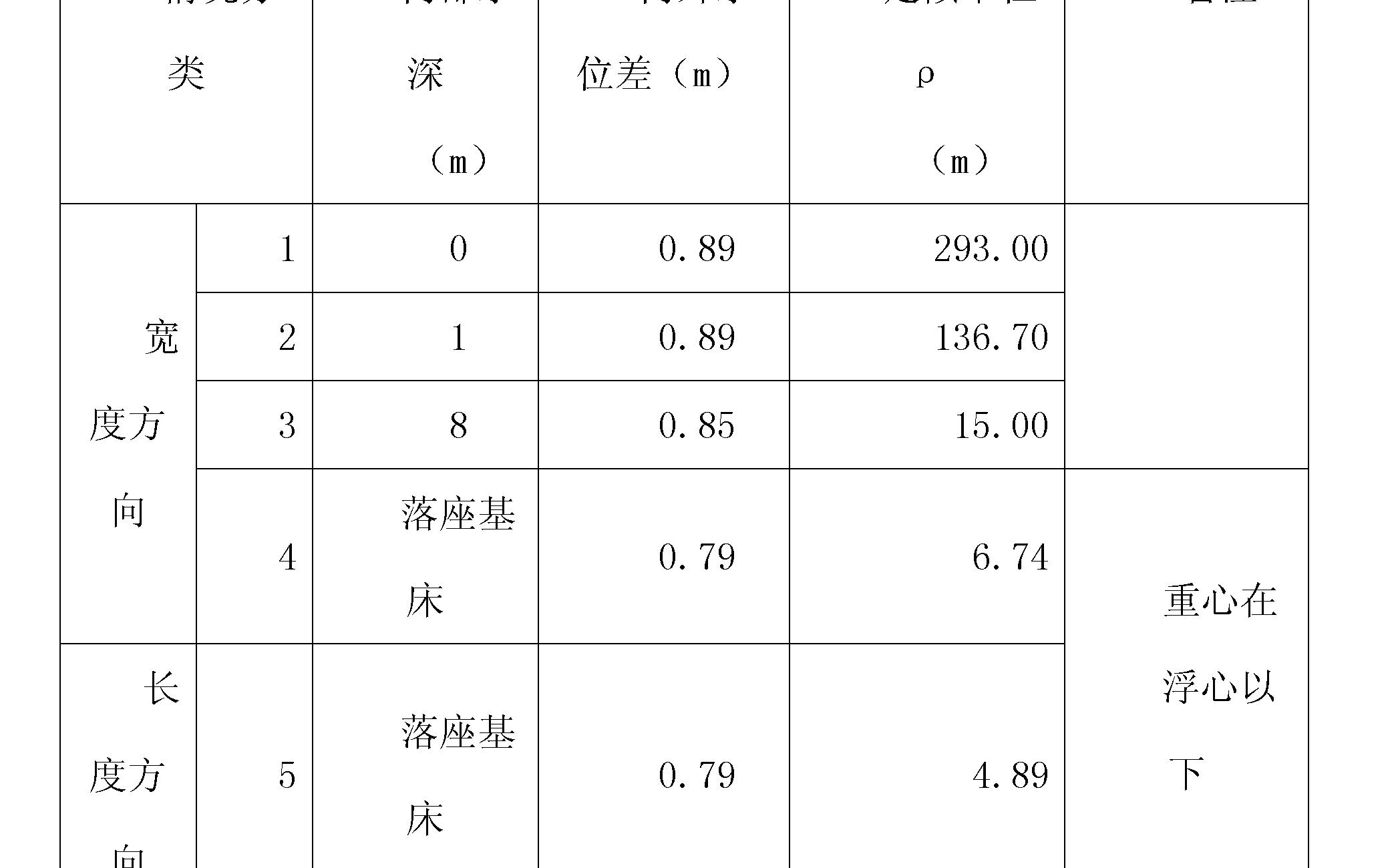 Figure CN102561371AD00071