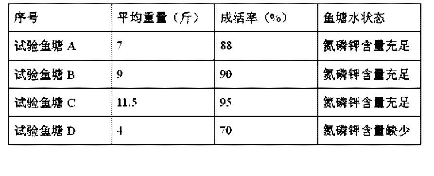 Figure CN104664162AD00071