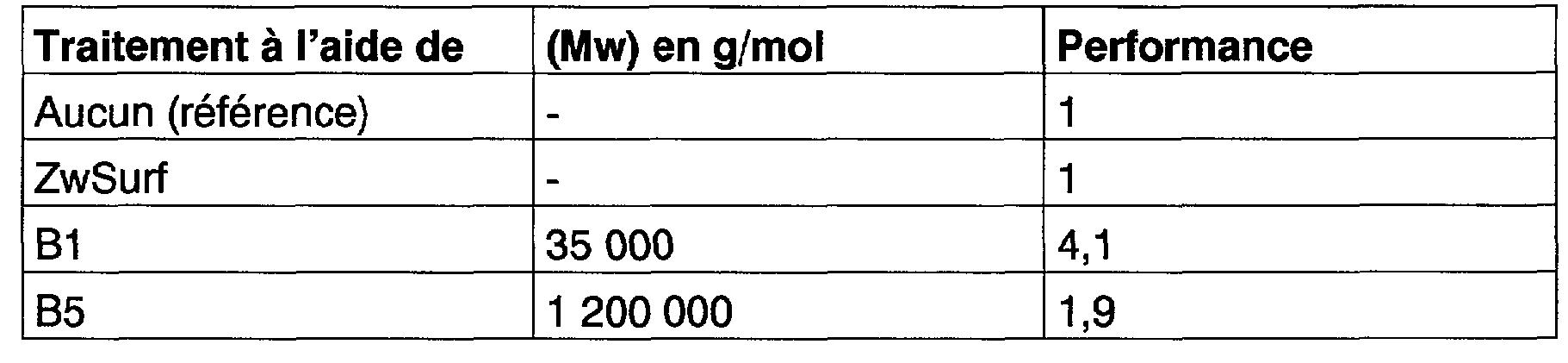 Figure img00420001