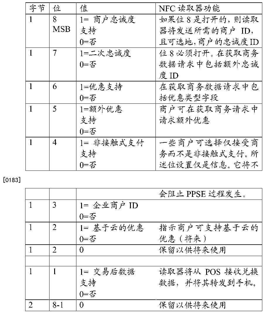 Figure CN104584043AD00241