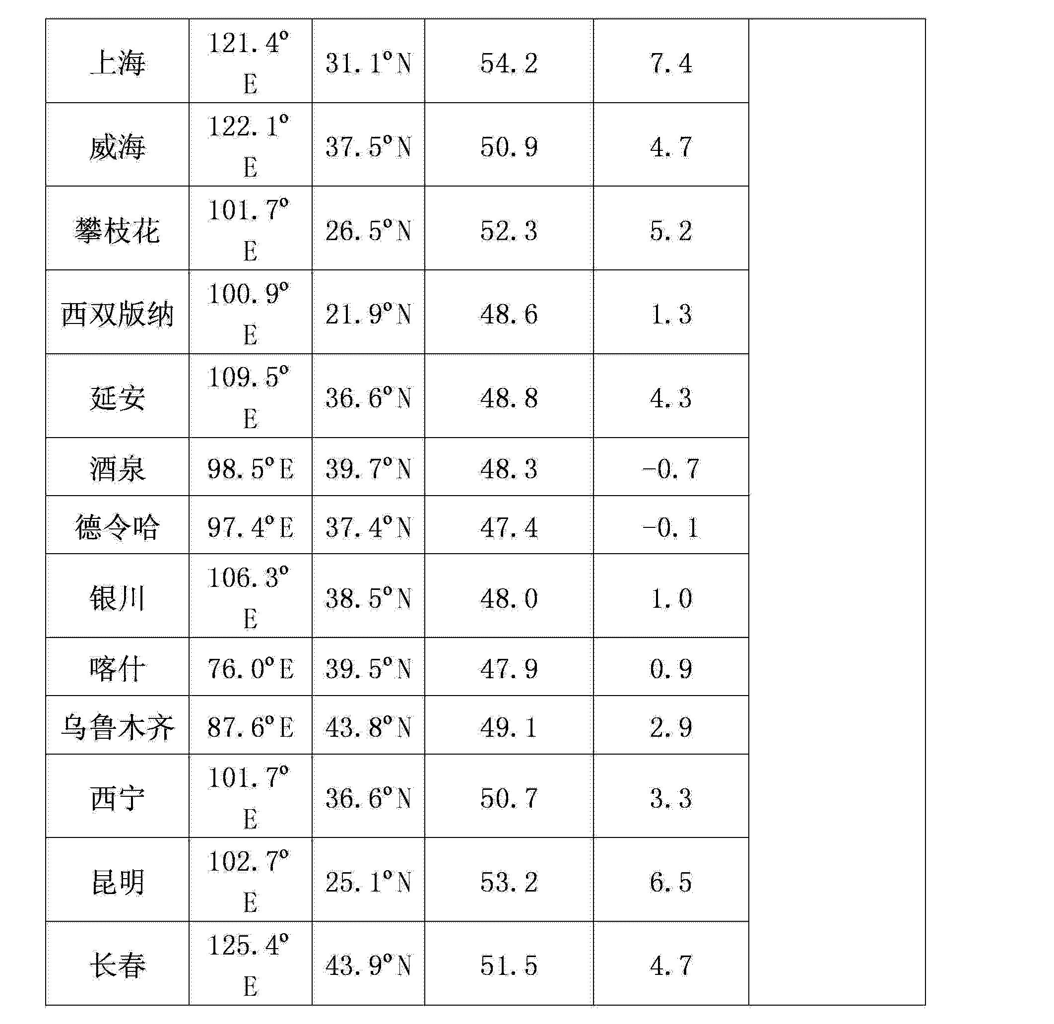 Figure CN102843179BD00141