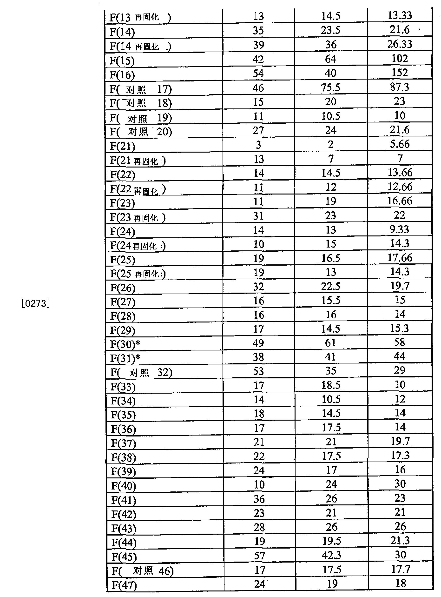Figure CN102216384BD00361