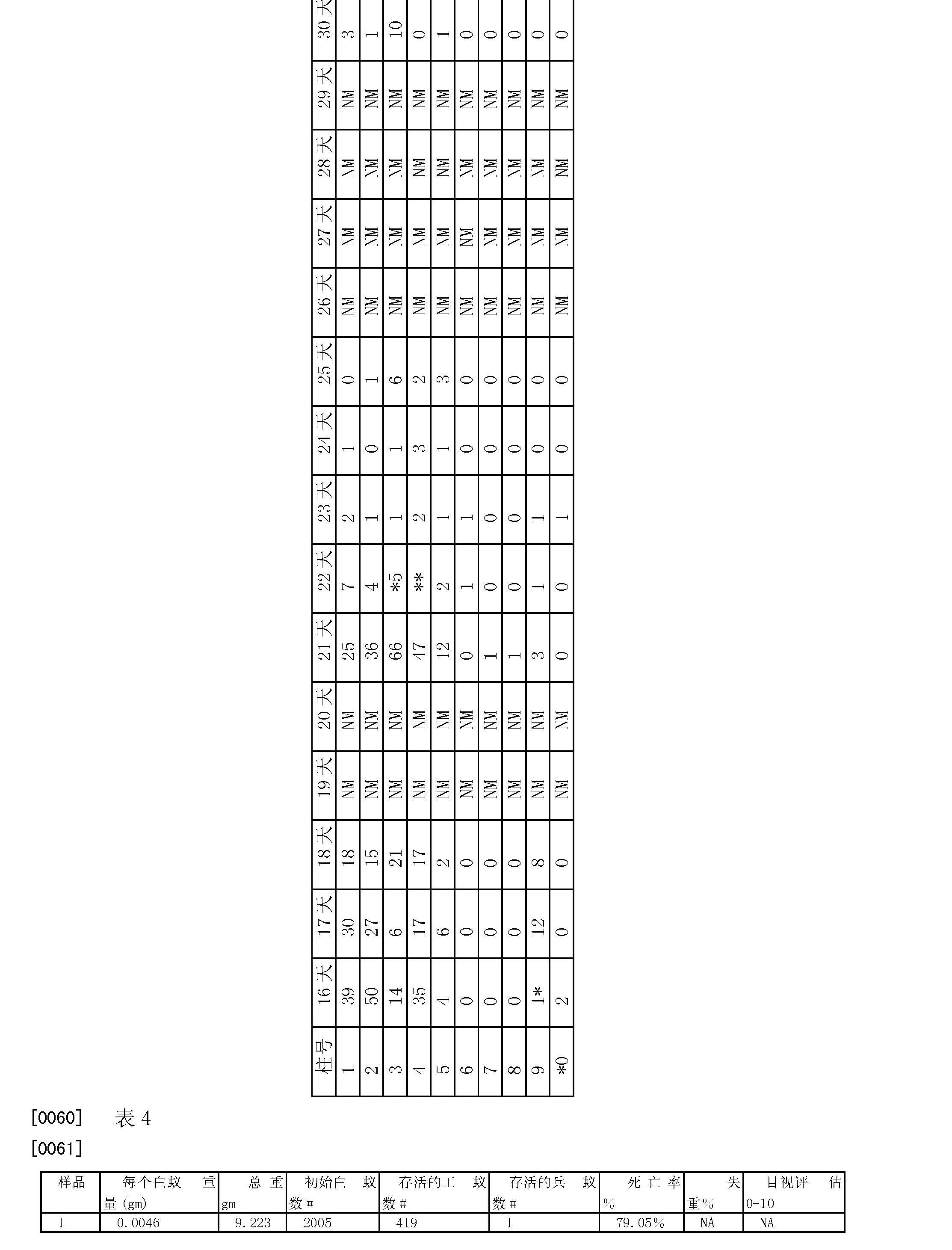 Figure CN1909790BD00121