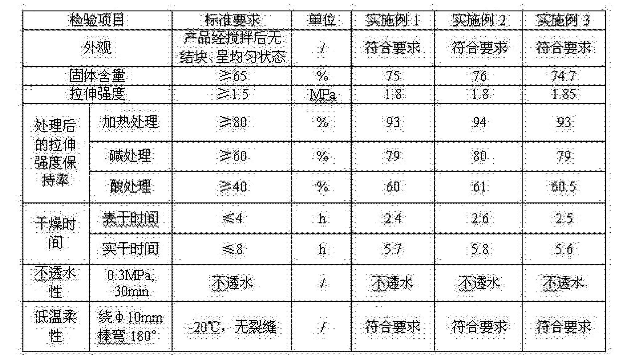 Figure CN104130632AD00071