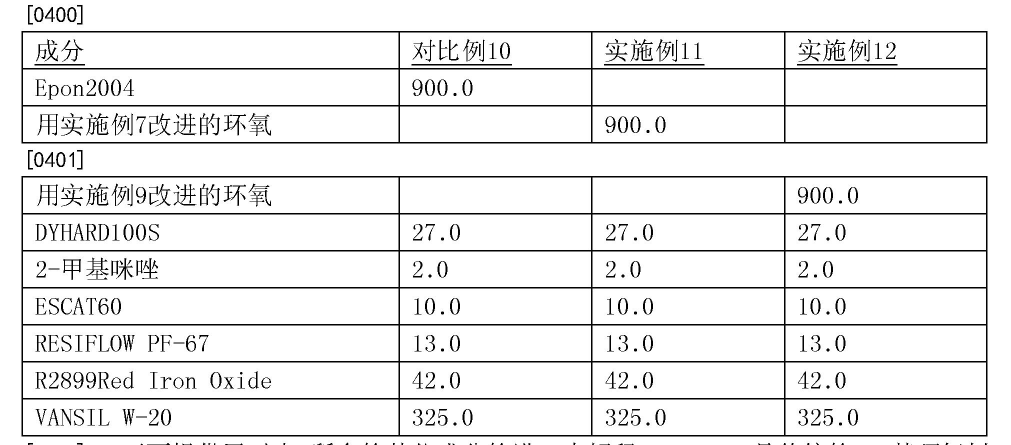 Figure CN103347963BD00541