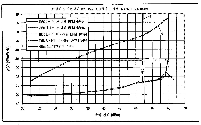 Figure R1020047010153