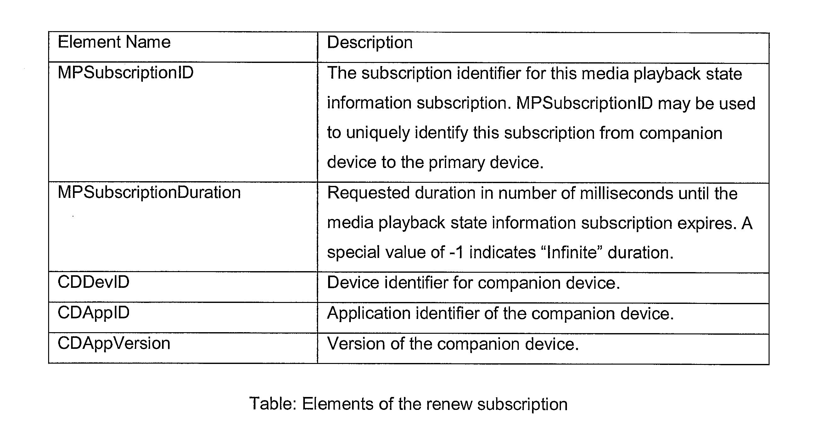 Figure JPOXMLDOC01-appb-I000042