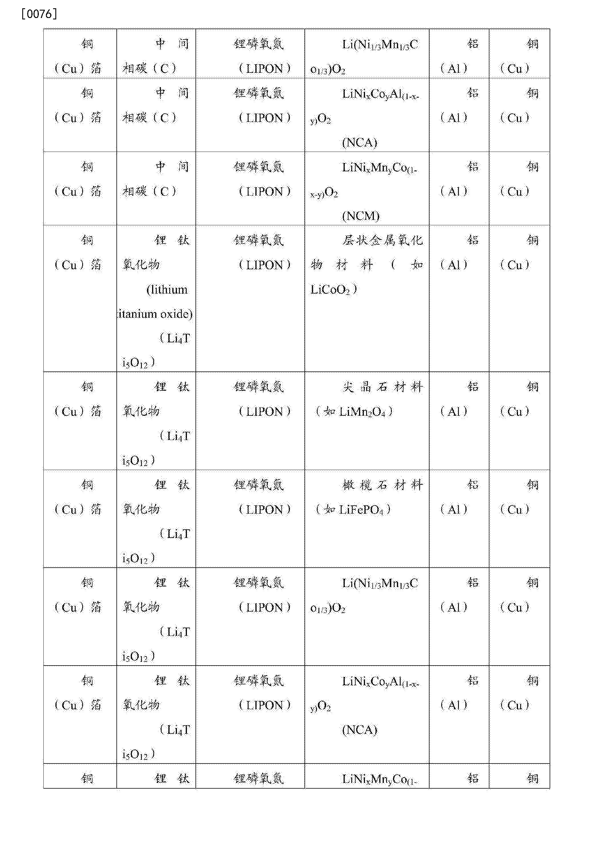 Figure CN105755446AD00141