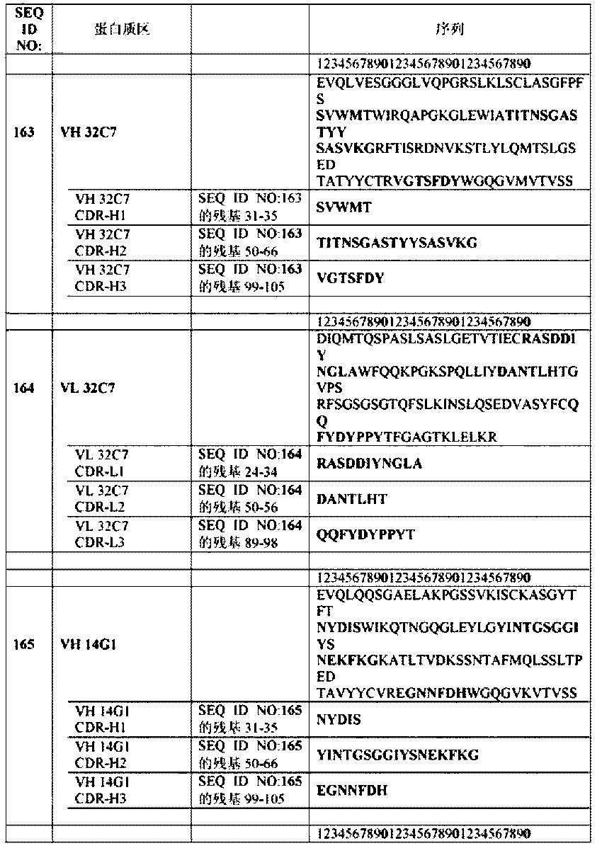 Figure CN102906113BD00941