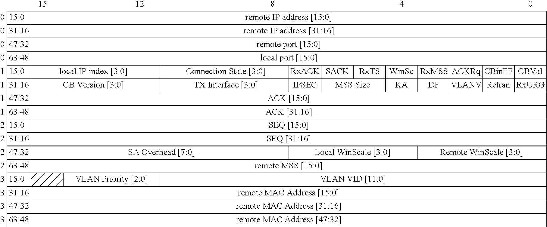 Figure US07535913-20090519-C00009
