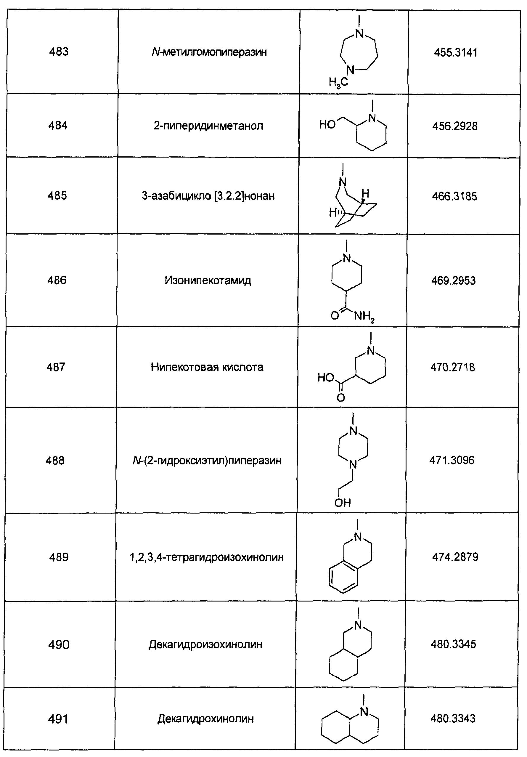 Figure 00000306