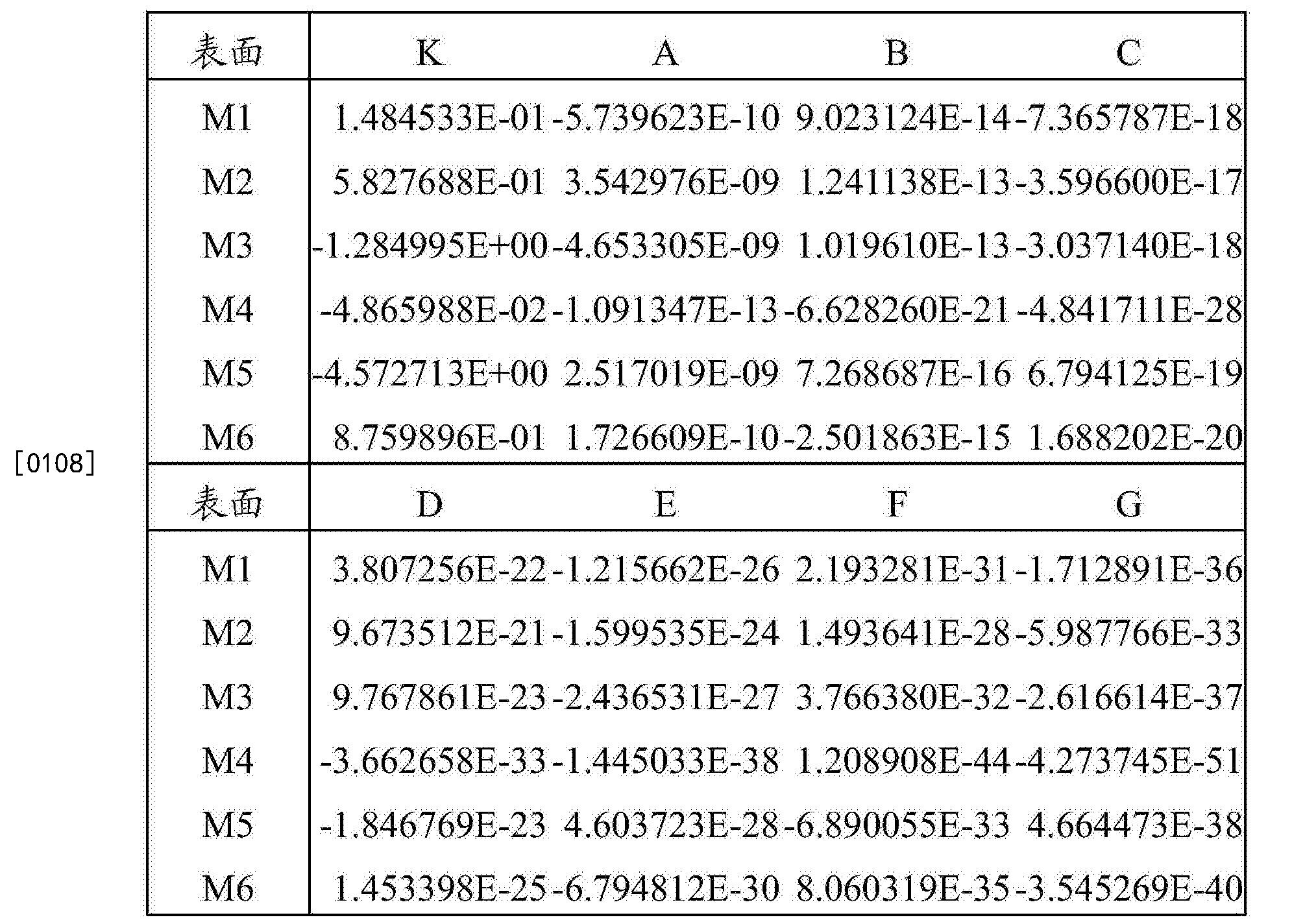 Figure CN102819197BD00171