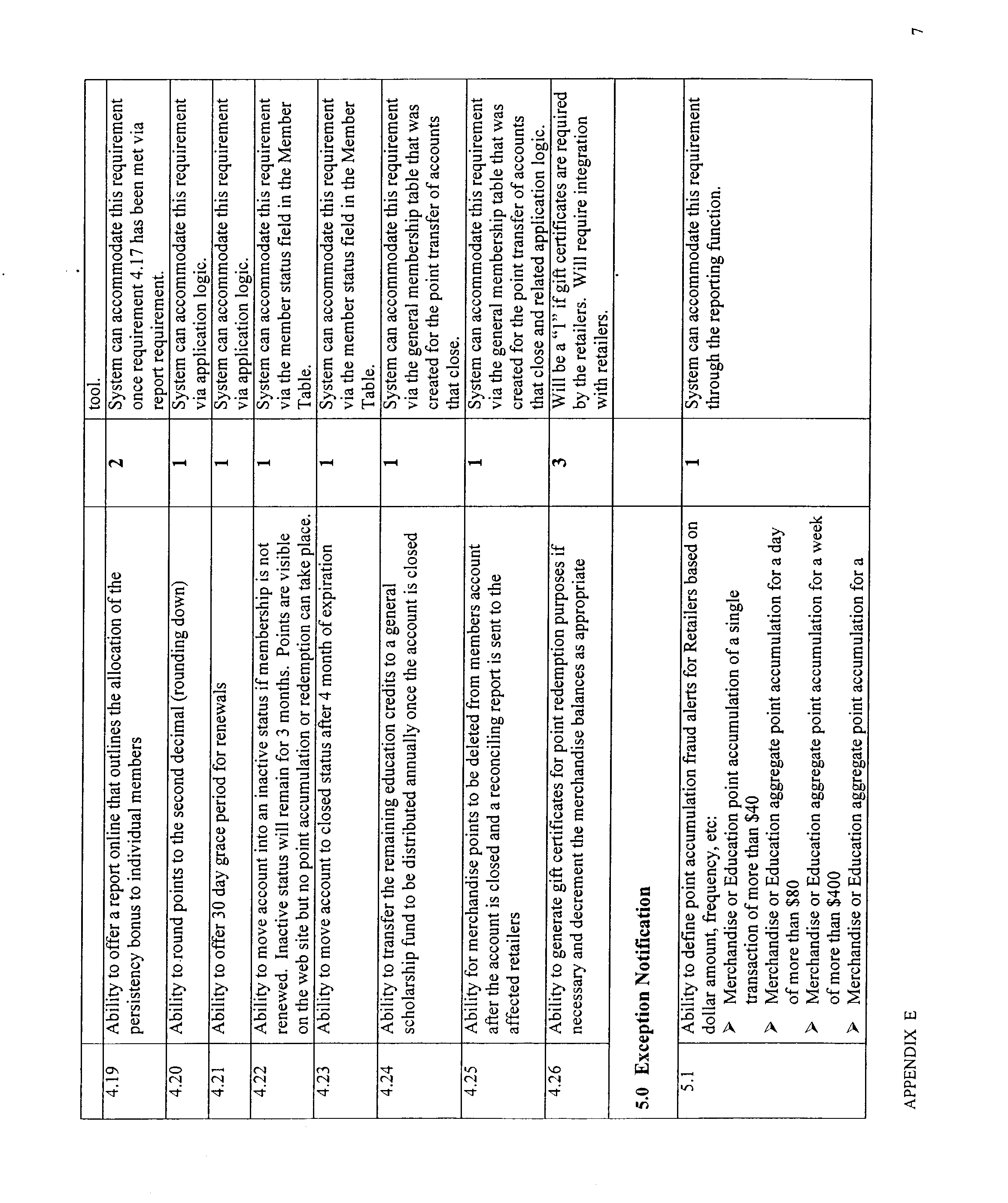 Figure US20030023491A1-20030130-P00045
