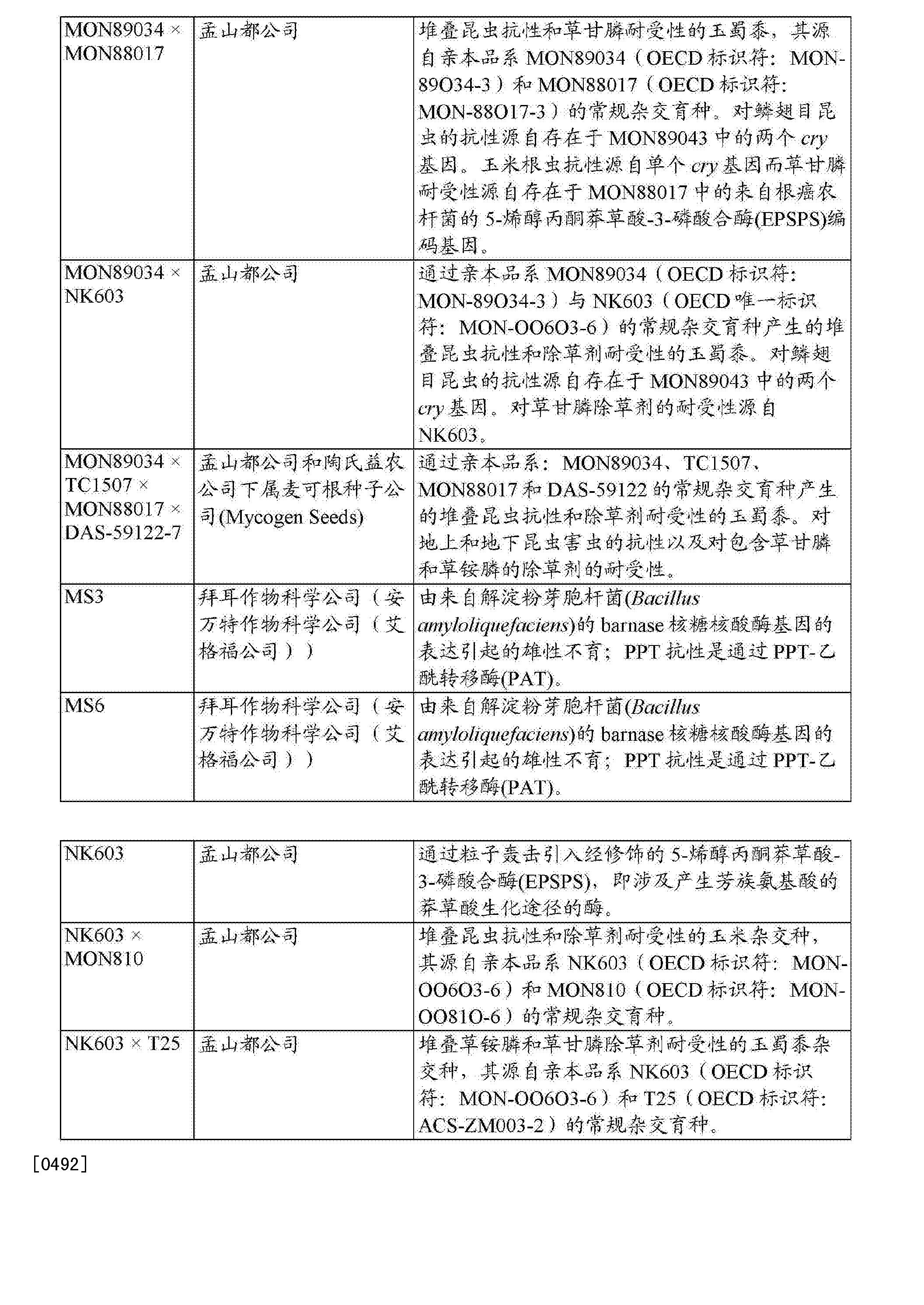 Figure CN105473605AD01311