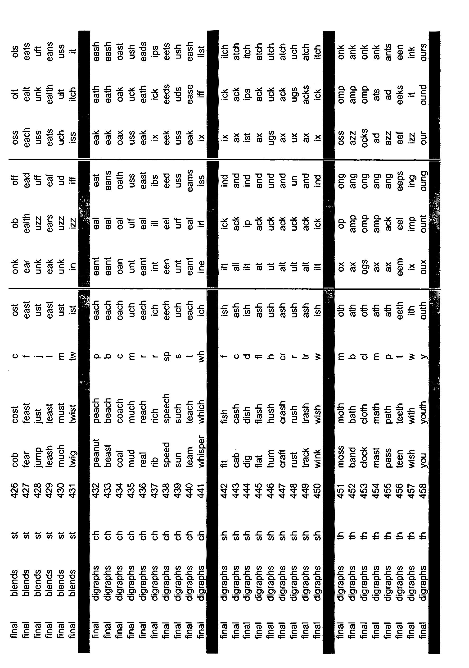 Figure US20050153263A1-20050714-P00065
