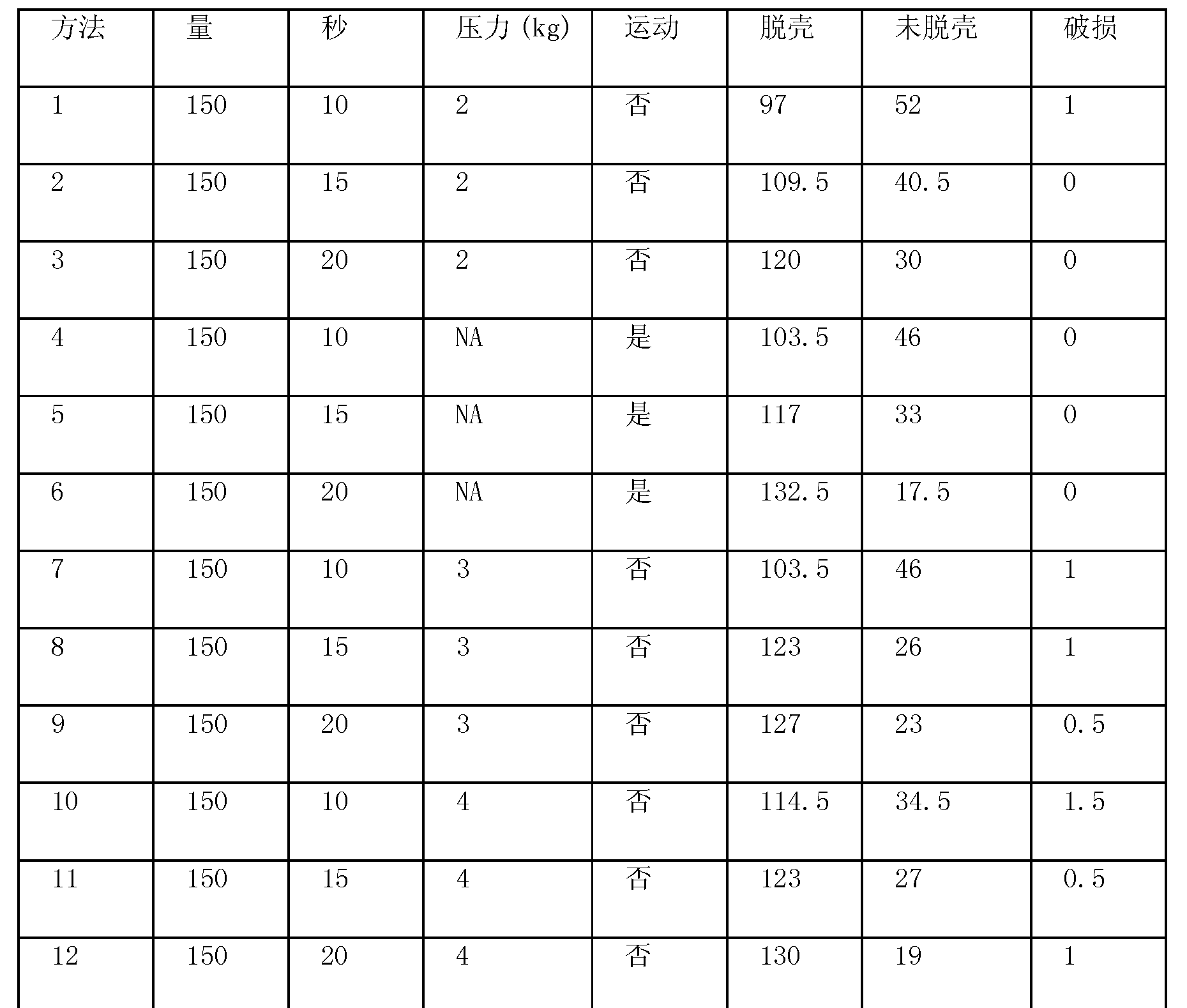 Figure CN102159065AD00251
