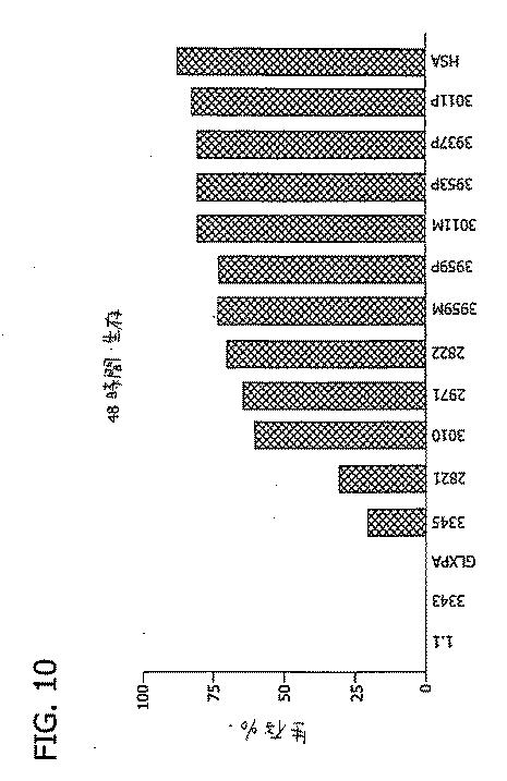 JP5099951B2 - 副作用が減少されたヘモグロビン組成物 - Google Patents