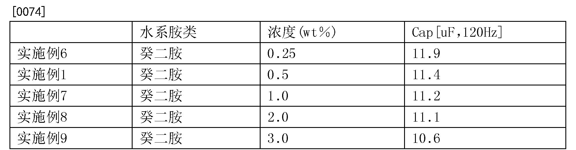 Figure CN103959414BD00092