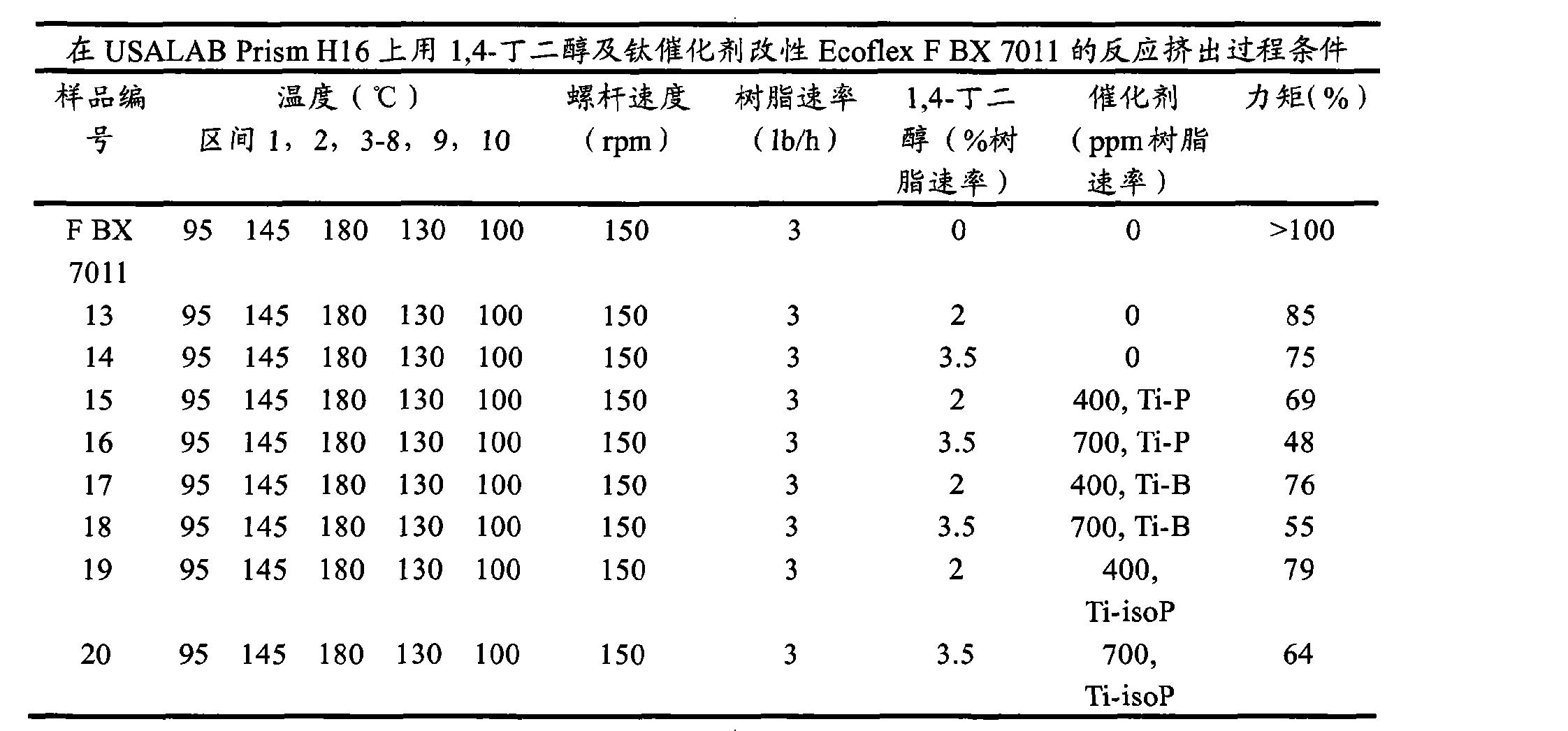 Figure CN101784711BD00212