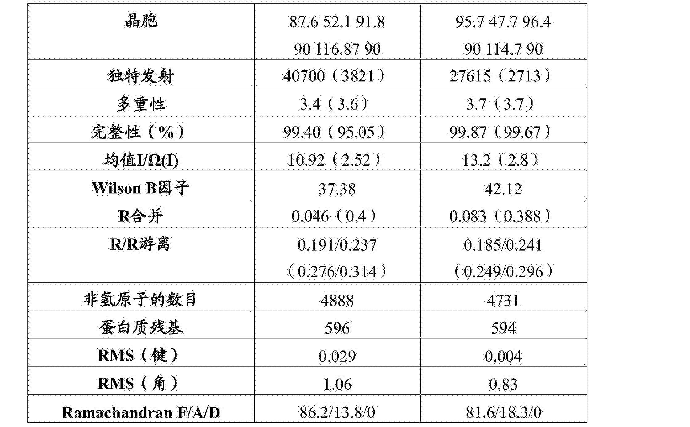 Figure CN105744954AD00761