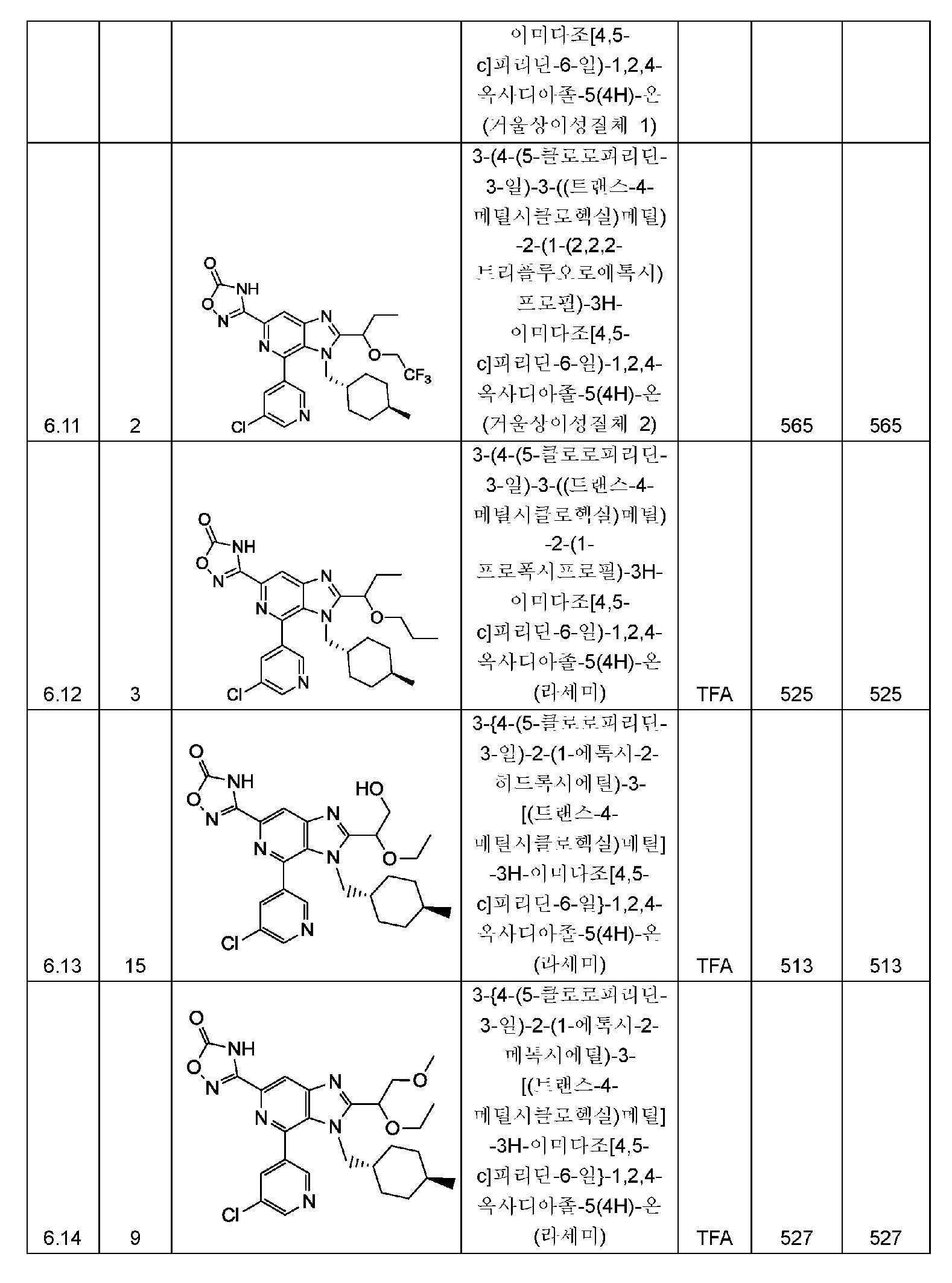 Figure pct00343