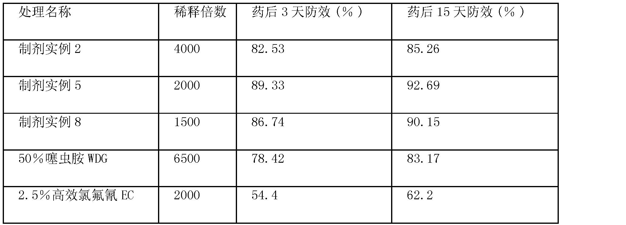 Figure CN102379308AD00071
